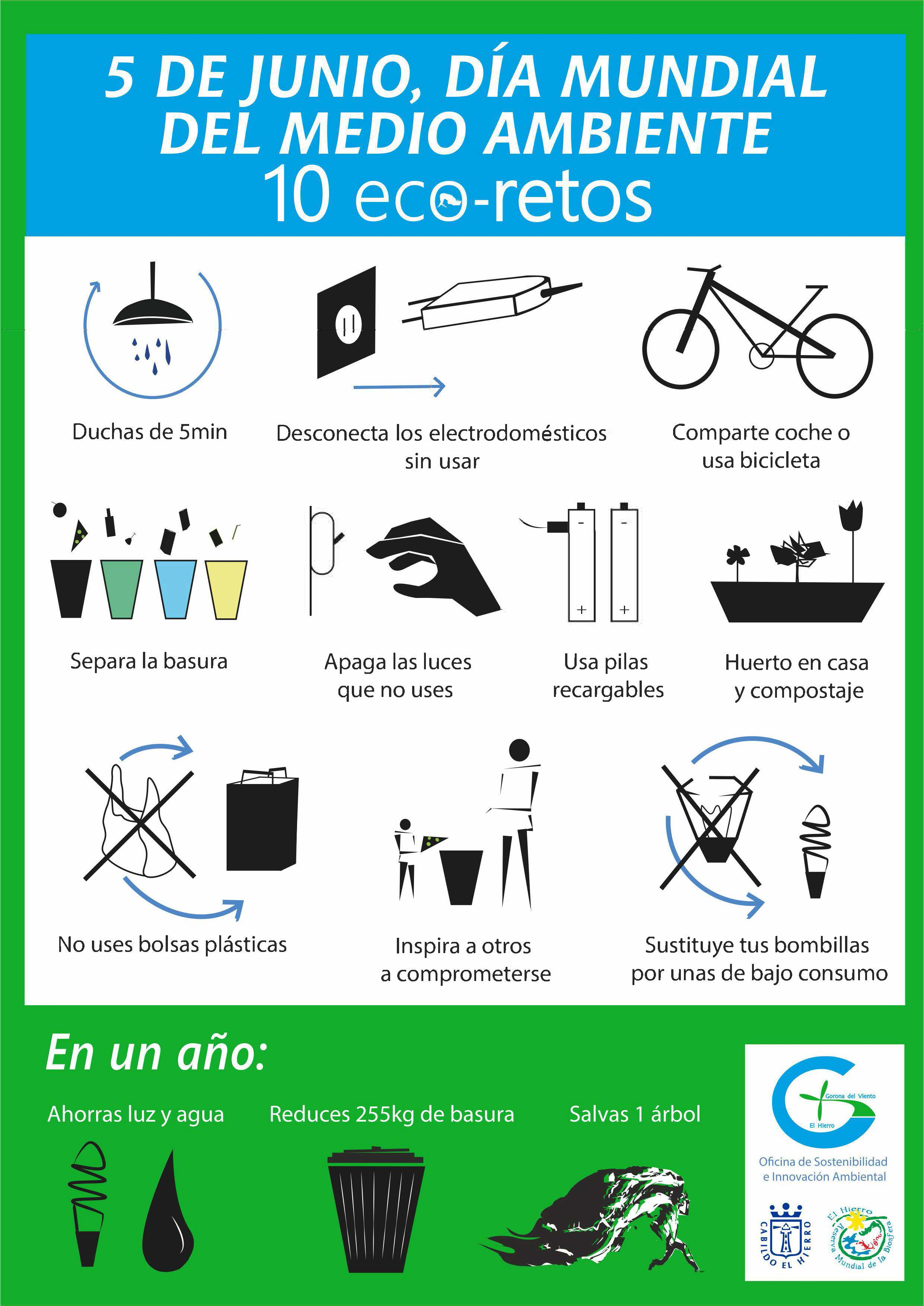 Gorona del Viento El Hierro commemorates World Environment Day